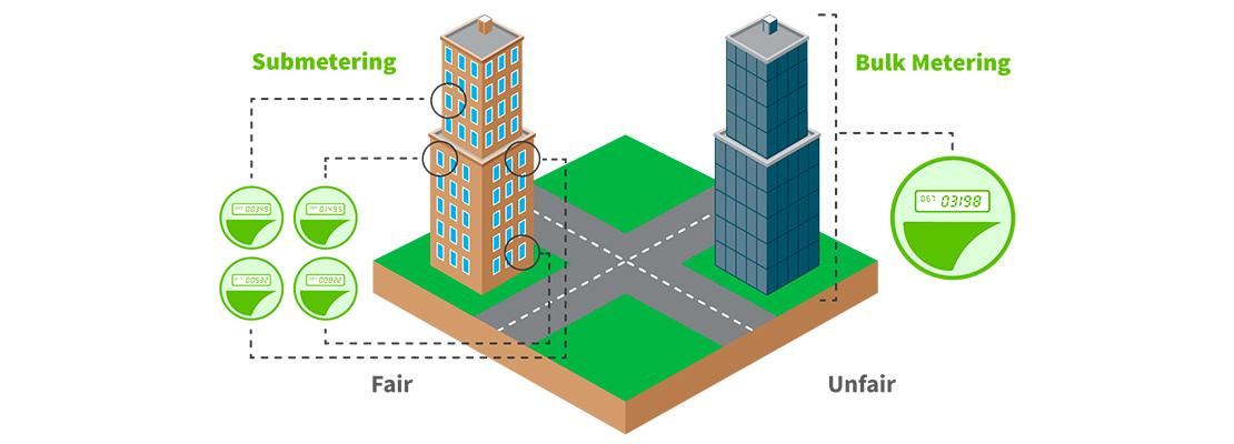 Submetering monitorización energética avanzada Linkener