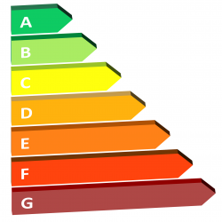 Calificación del certificado energético